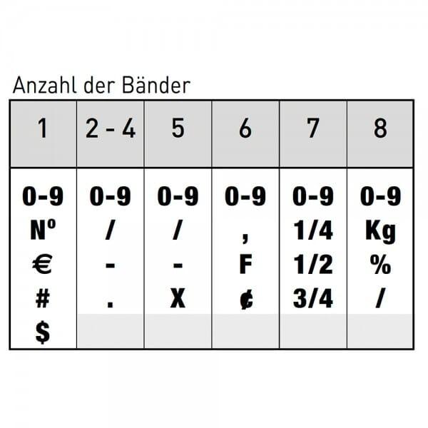 Trodat Classic 1598 Ziffernstempel