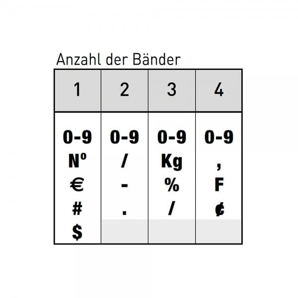 Trodat Classic 1554 Ziffernstempel