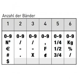 Trodat Classic 1596 Ziffernstempel