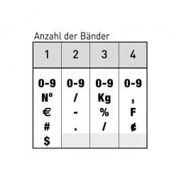 Trodat Classic 1594 Ziffernstempel